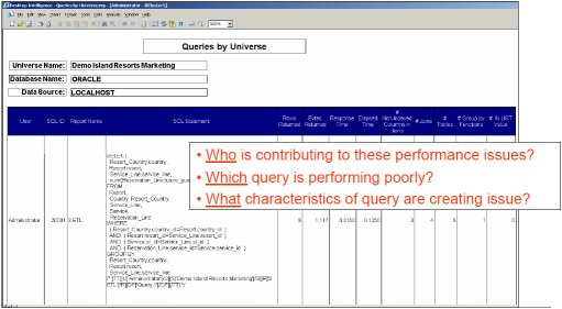 Teleran Manages Query Performance