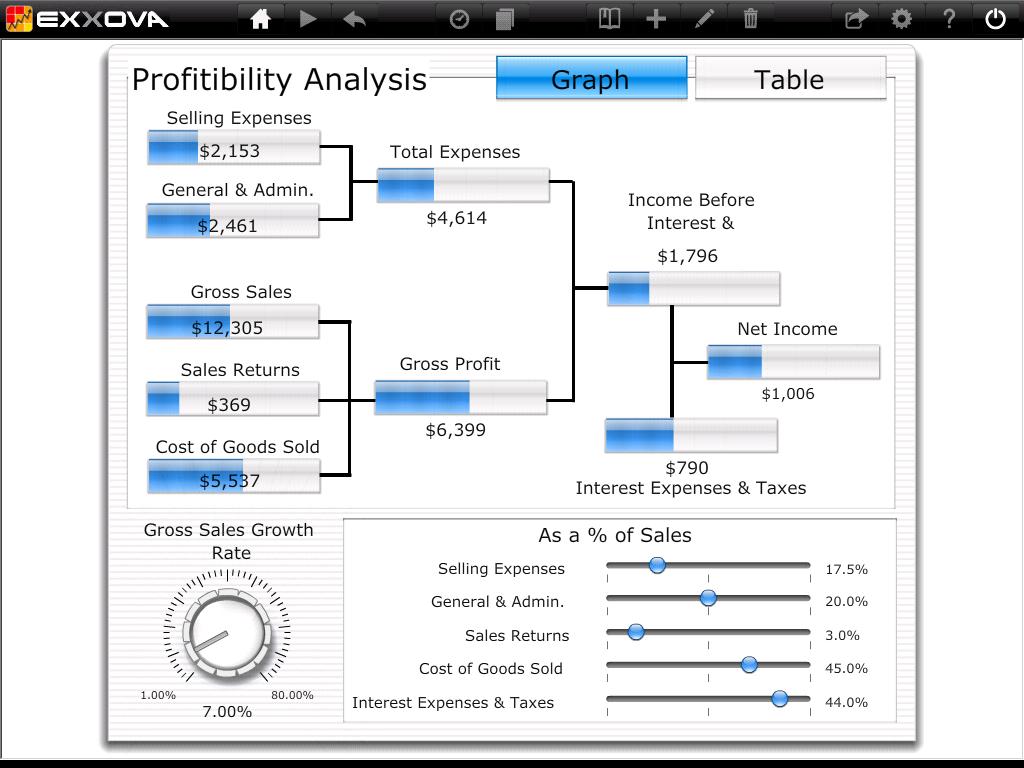 David Taylor's Business Intelligence Blog » Dashboards